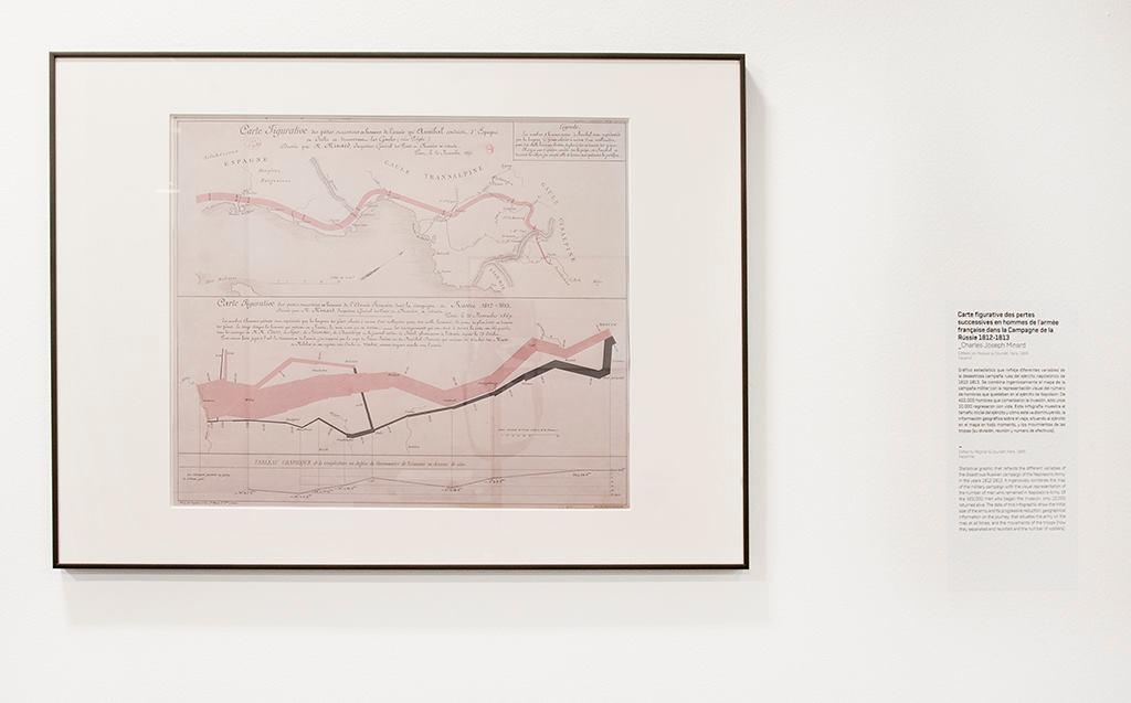 'Mapa figurativo de las sucesivas pérdidas de hombres de la Armada Francesa en la campaña de Rusia 1812-1813', Charles Joseph Minard