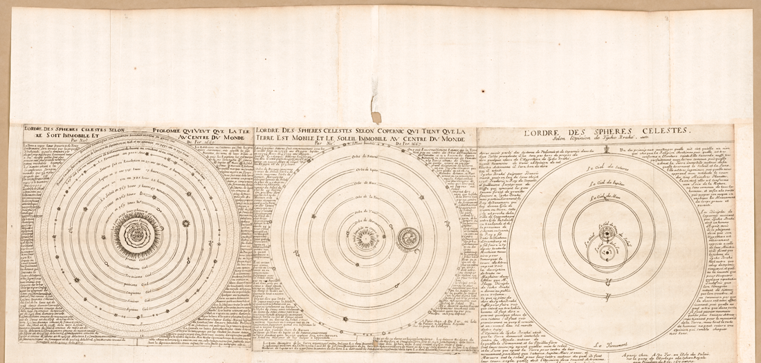 Nicolas de Fer. Three-maps of the cosmological systems of Ptolemy, Copernicus and Brahe. A Paris Chez A. De Fer, to 1670-1669. Map Retrieved from the Library of Congress.